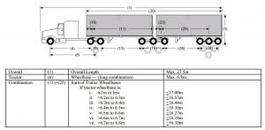 B-Ttrain Permit dimensions