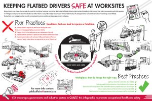 safe-at-worksites-eng
